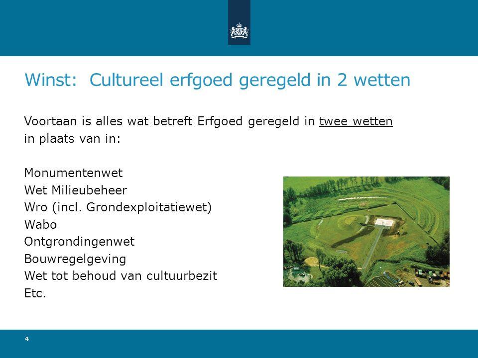 Winst: Cultureel erfgoed geregeld in 2 wetten