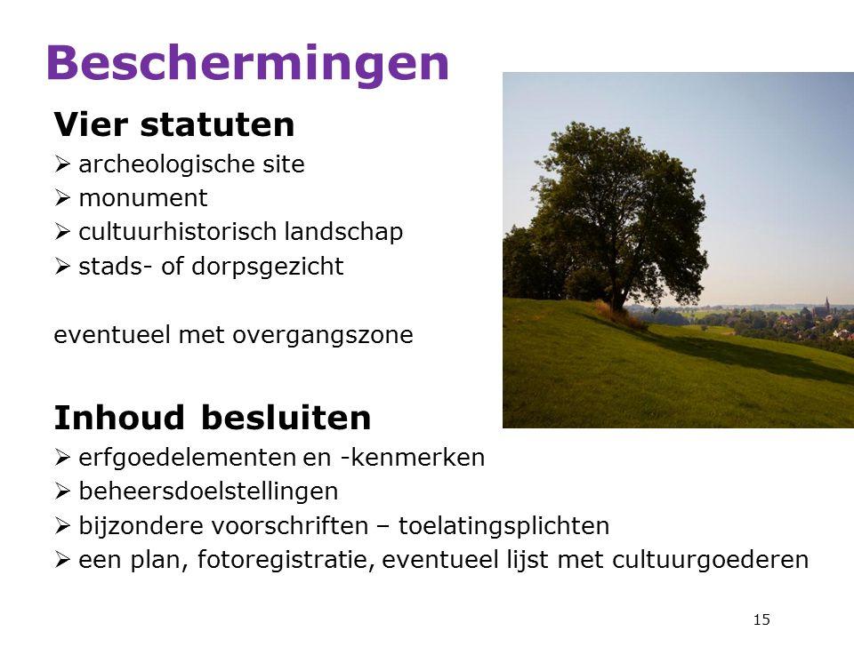Beschermingen Vier statuten Inhoud besluiten archeologische site