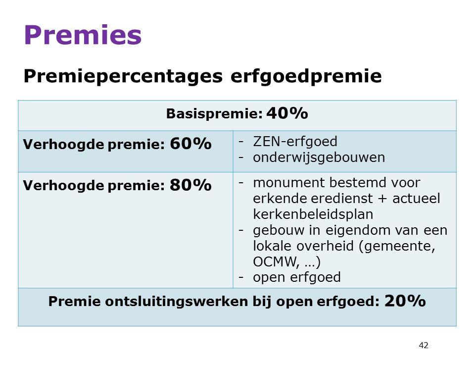 Premie ontsluitingswerken bij open erfgoed: 20%