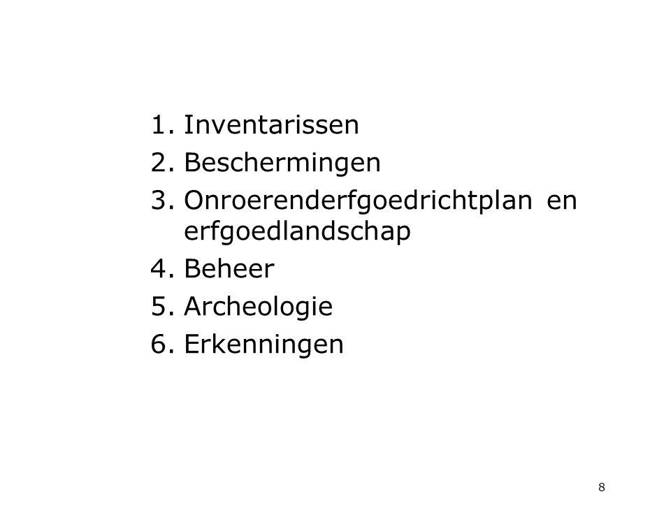 Inventarissen Beschermingen. Onroerenderfgoedrichtplan en erfgoedlandschap. Beheer. Archeologie.