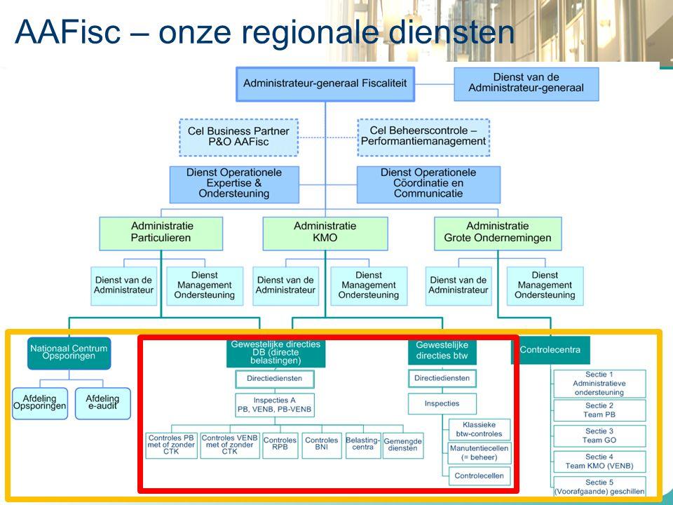 AAFisc – onze regionale diensten