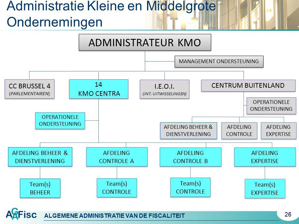 Administratie Kleine en Middelgrote Ondernemingen