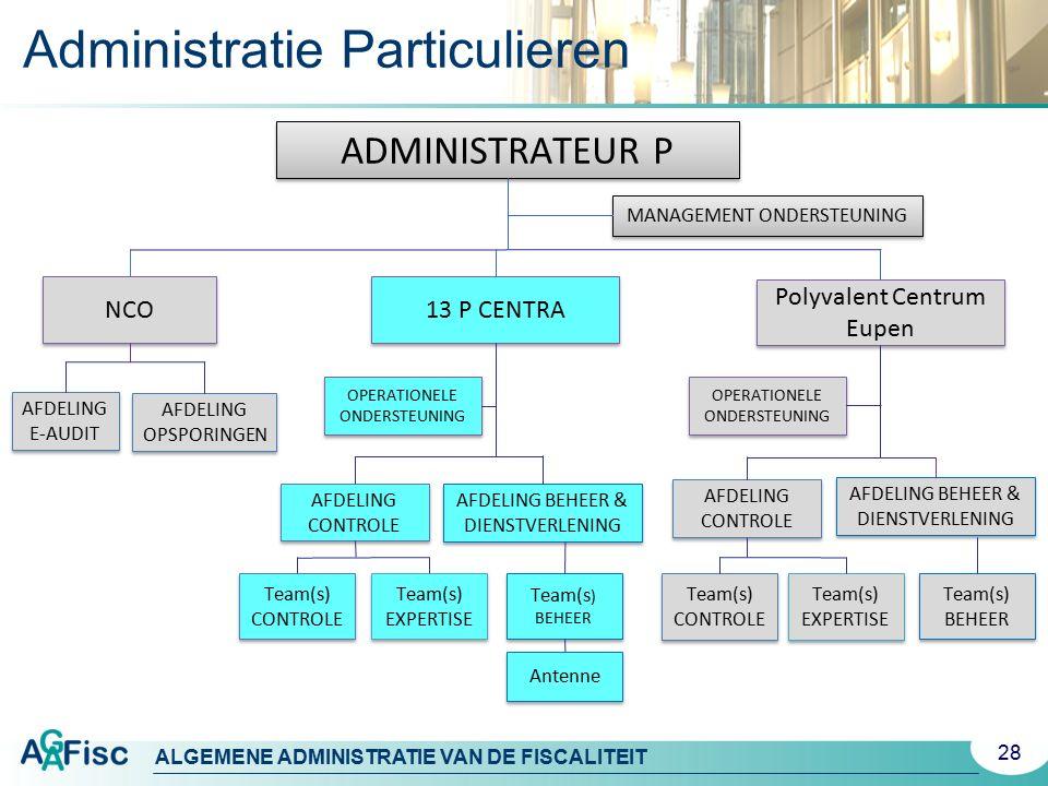 Administratie Particulieren