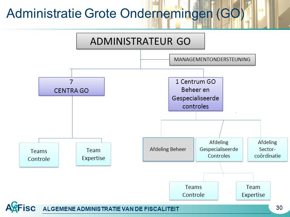 Administratie Grote Ondernemingen (GO)