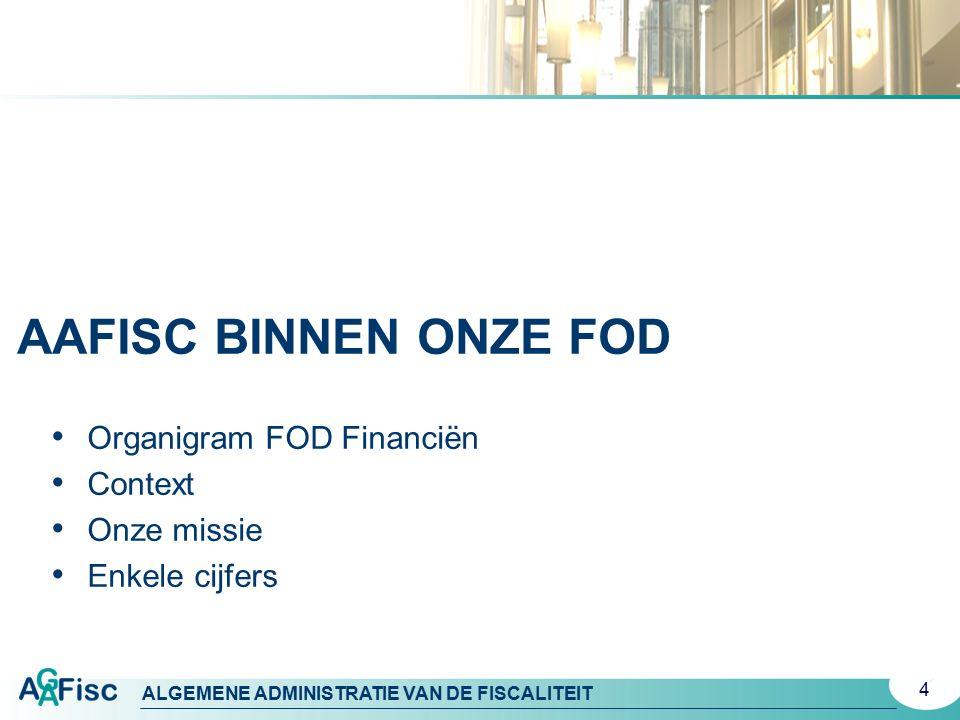 AAFisc Binnen ONZE fod Organigram FOD Financiën Context Onze missie