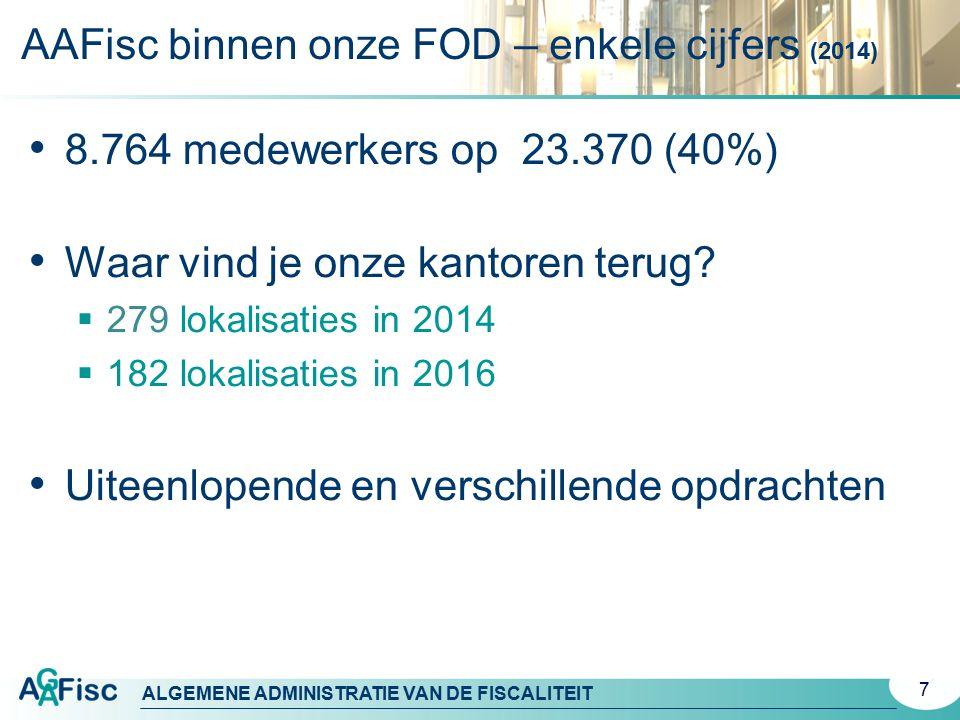 AAFisc binnen onze FOD – enkele cijfers (2014)