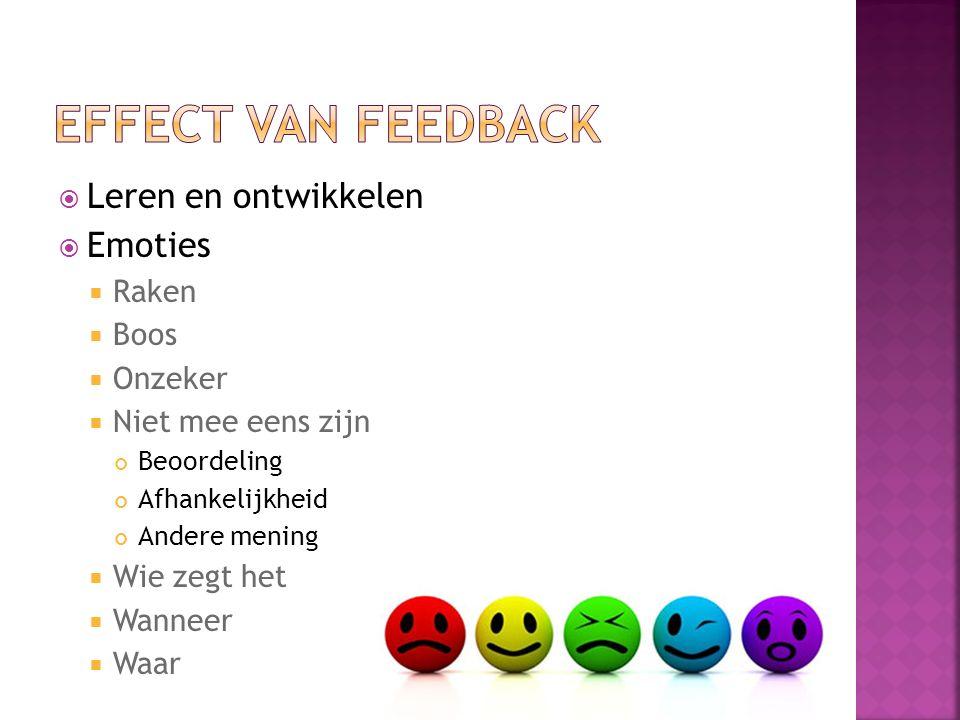 Effect van feedback Leren en ontwikkelen Emoties Raken Boos Onzeker