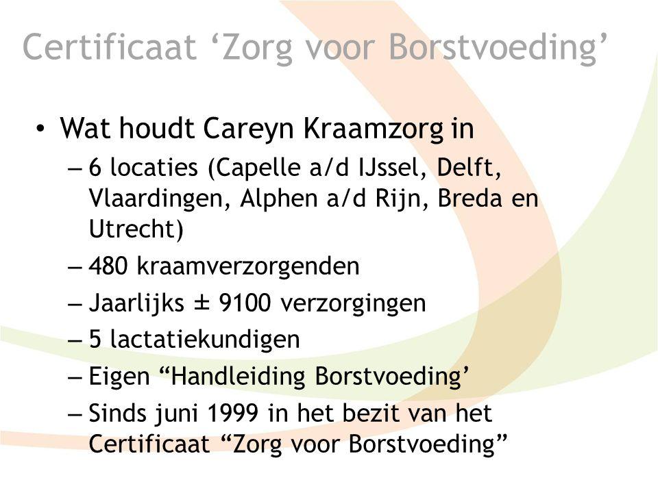 Certificaat 'Zorg voor Borstvoeding'