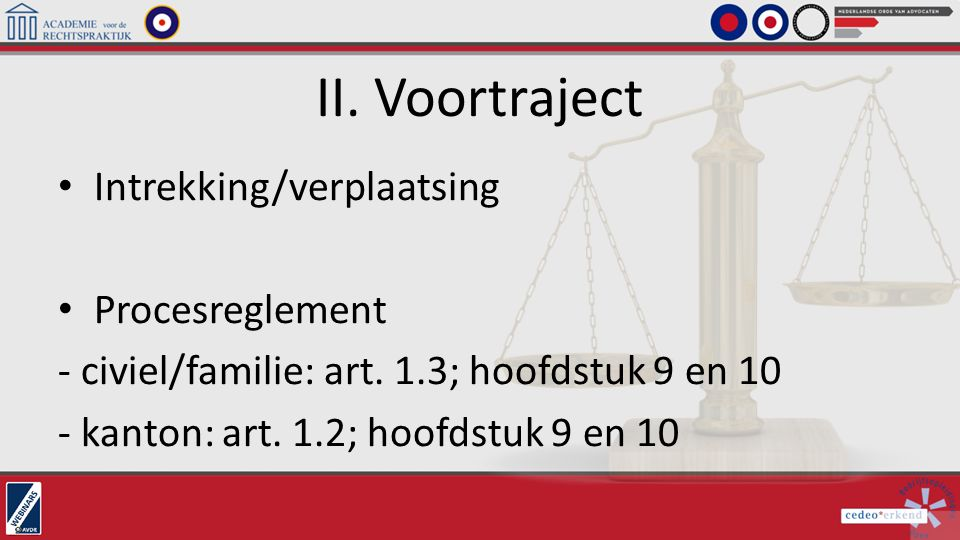 II. Voortraject Intrekking/verplaatsing Procesreglement