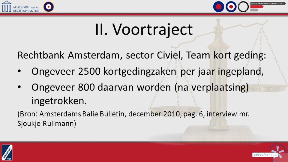 II. Voortraject Rechtbank Amsterdam, sector Civiel, Team kort geding: