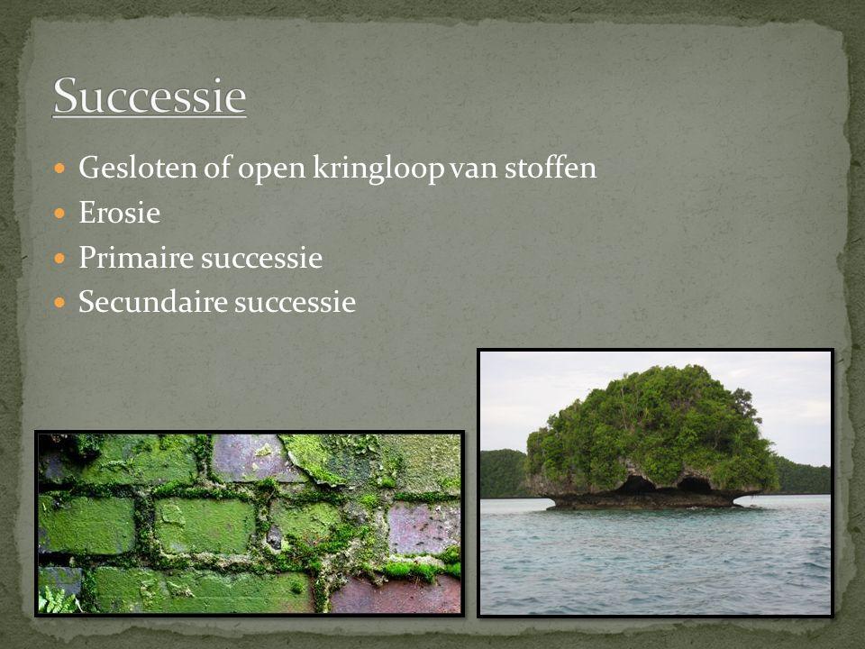 Successie Gesloten of open kringloop van stoffen Erosie