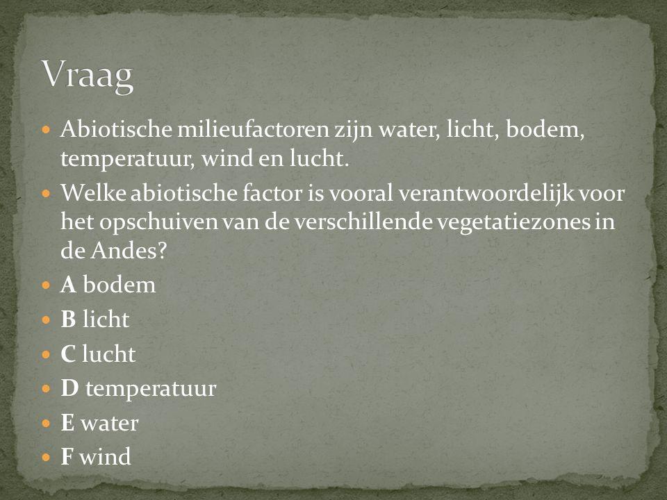 Vraag Abiotische milieufactoren zijn water, licht, bodem, temperatuur, wind en lucht.