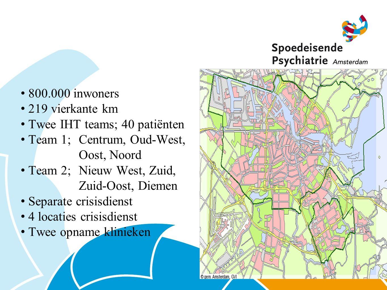 800.000 inwoners 219 vierkante km. Twee IHT teams; 40 patiënten. Team 1; Centrum, Oud-West, Oost, Noord.