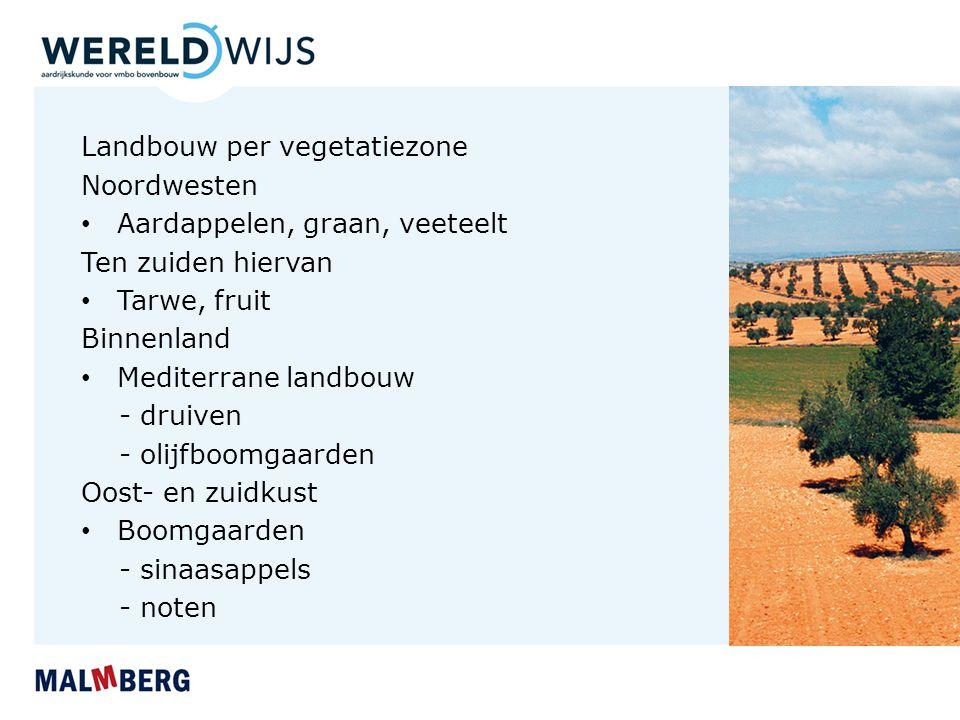 Landbouw per vegetatiezone