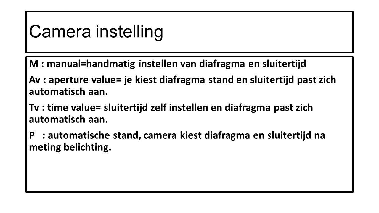 Camera instelling