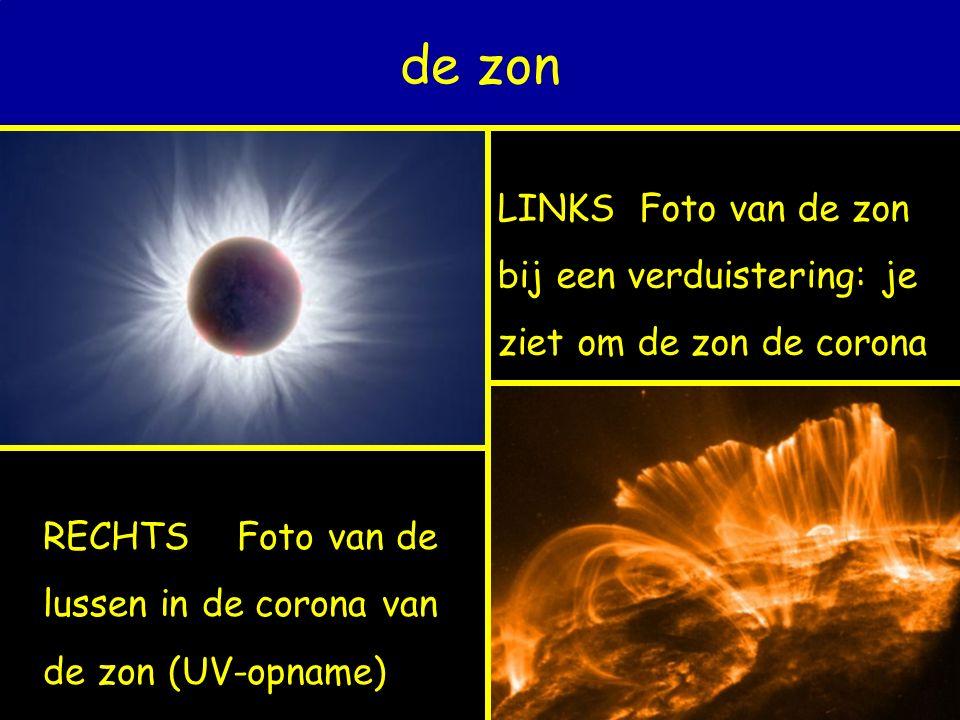 de zon LINKS Foto van de zon bij een verduistering: je