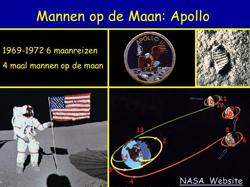 Mannen op de Maan: Apollo