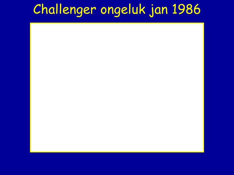 Challenger ongeluk jan 1986