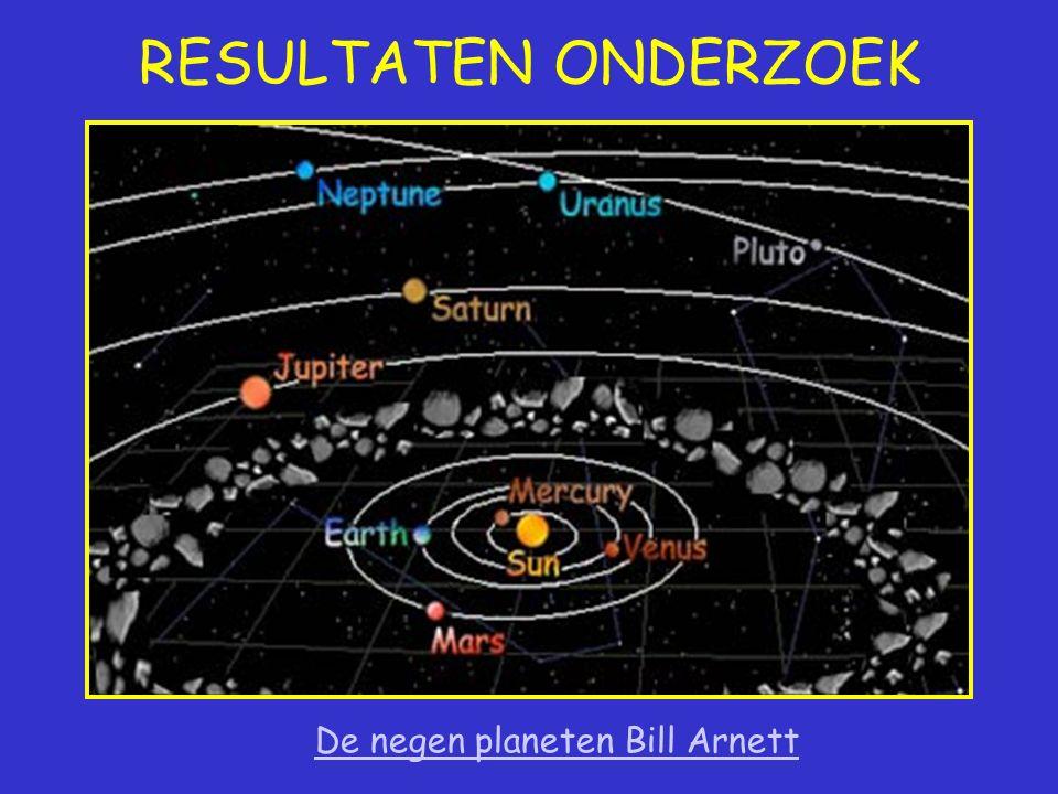 RESULTATEN ONDERZOEK De negen planeten Bill Arnett