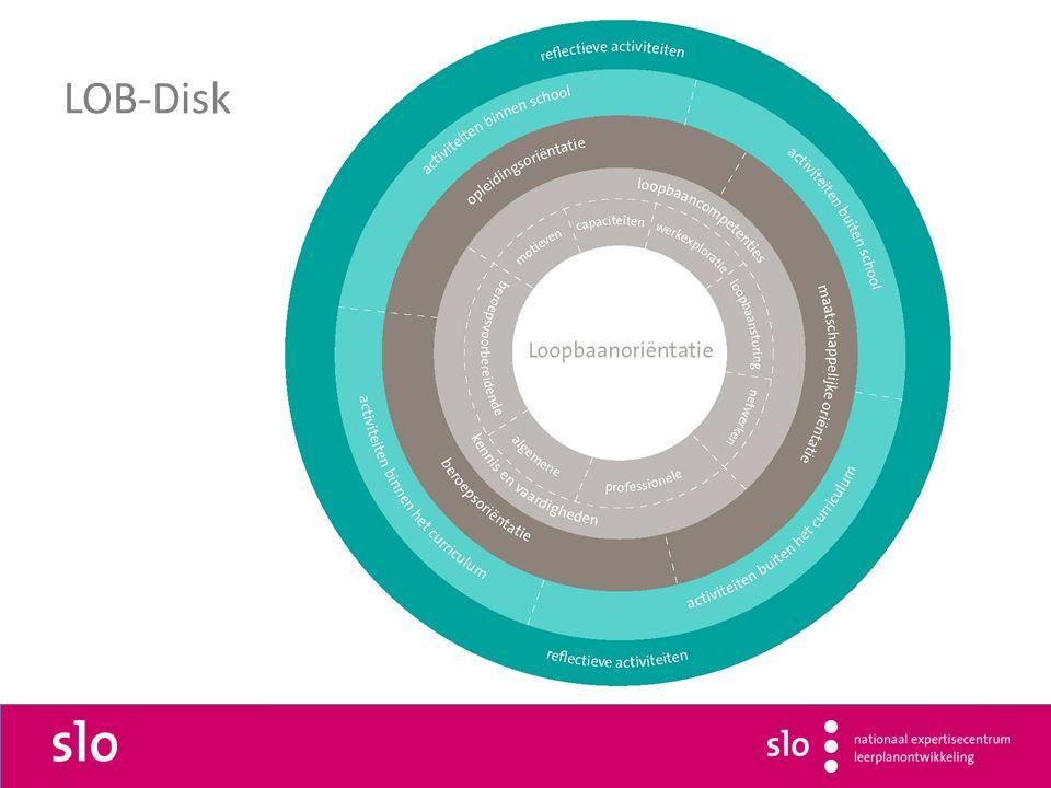 LOB-Disk Uitdrukkelijker dan voorheen hebben scholen de vraag hoe zij de LOB-doelen kunnen realiseren in een onderwijsprogramma.