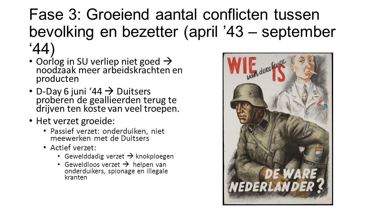 Fase 3: Groeiend aantal conflicten tussen bevolking en bezetter (april '43 – september '44)