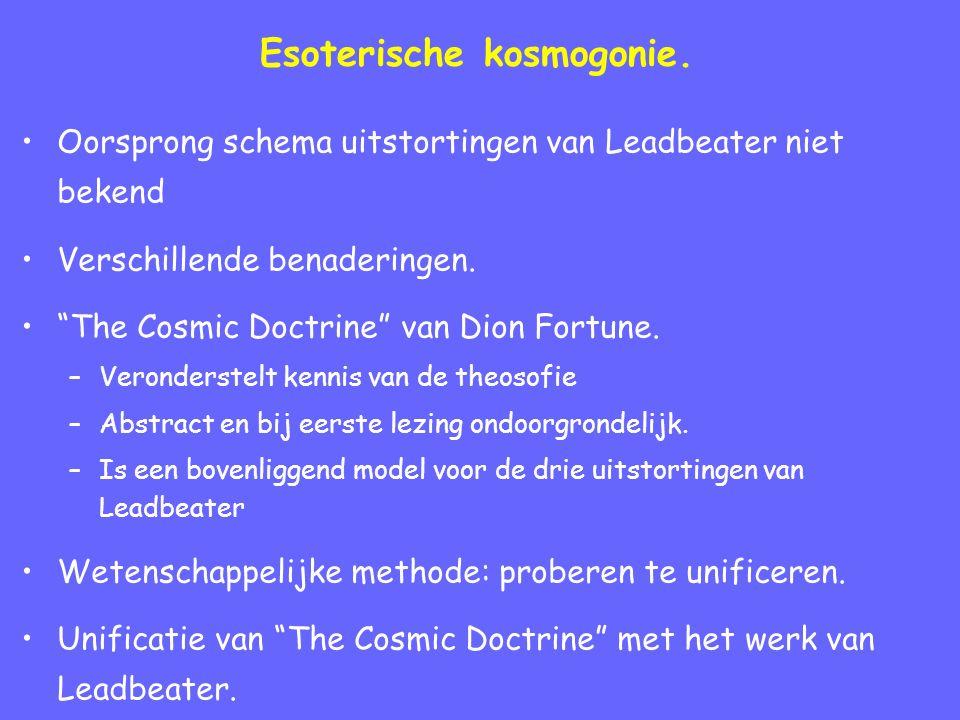 Esoterische kosmogonie.