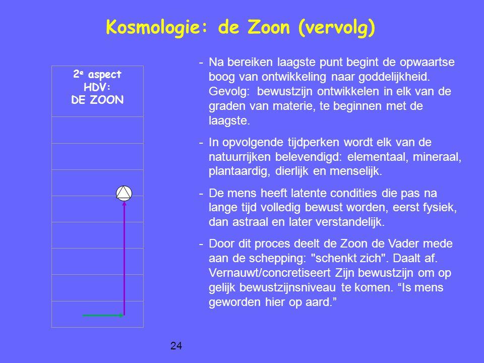 Kosmologie: de Zoon (vervolg)