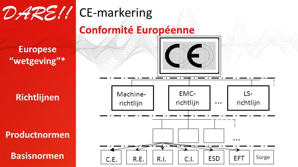 CE-markering Conformité Européenne Europese wetgeving * Richtlijnen