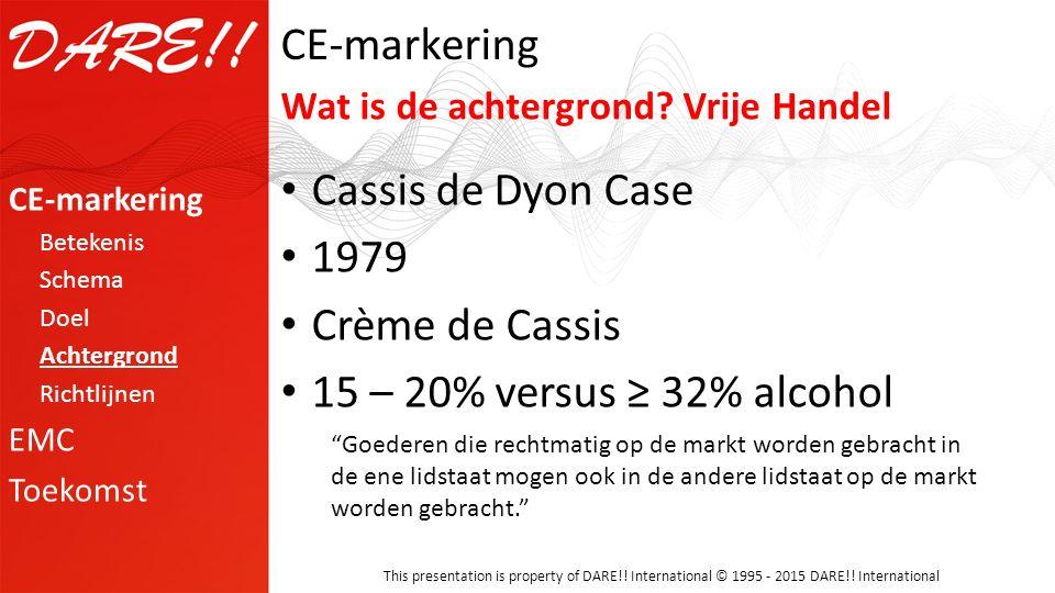CE-markering Cassis de Dyon Case 1979 Crème de Cassis