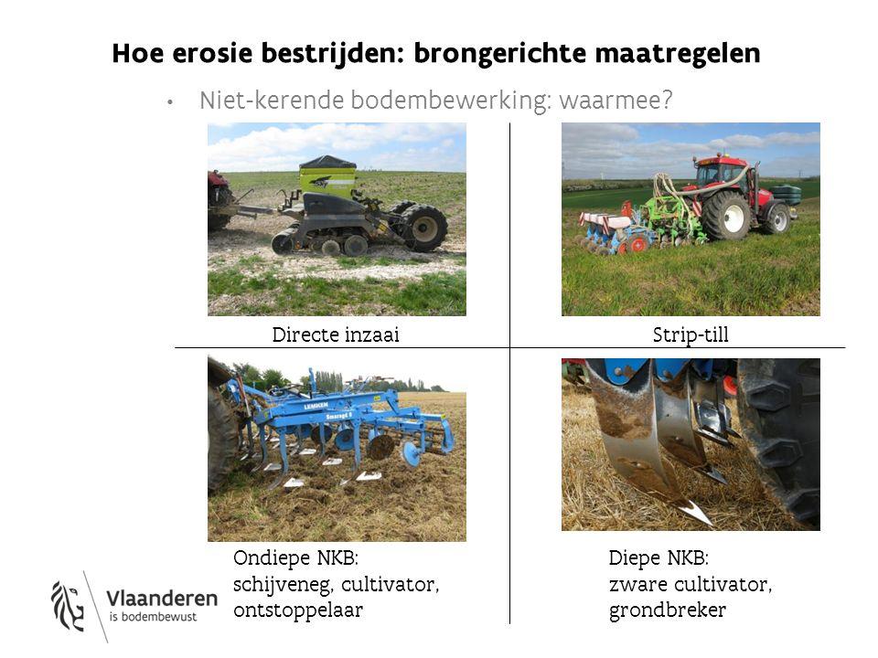 Hoe erosie bestrijden: brongerichte maatregelen