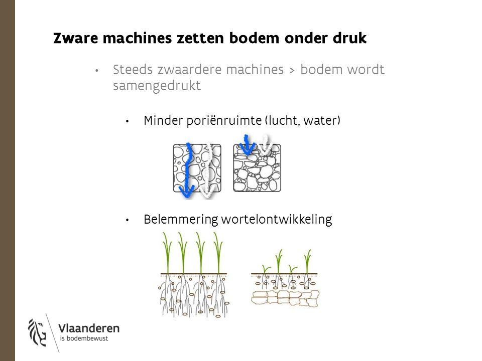 Zware machines zetten bodem onder druk