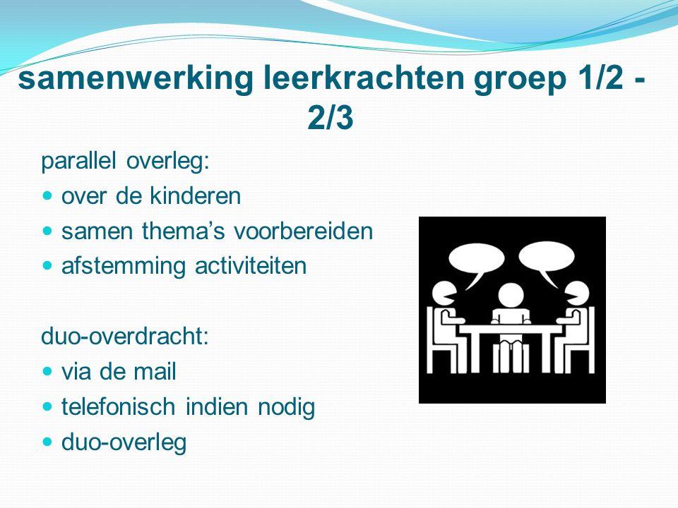 samenwerking leerkrachten groep 1/2 - 2/3