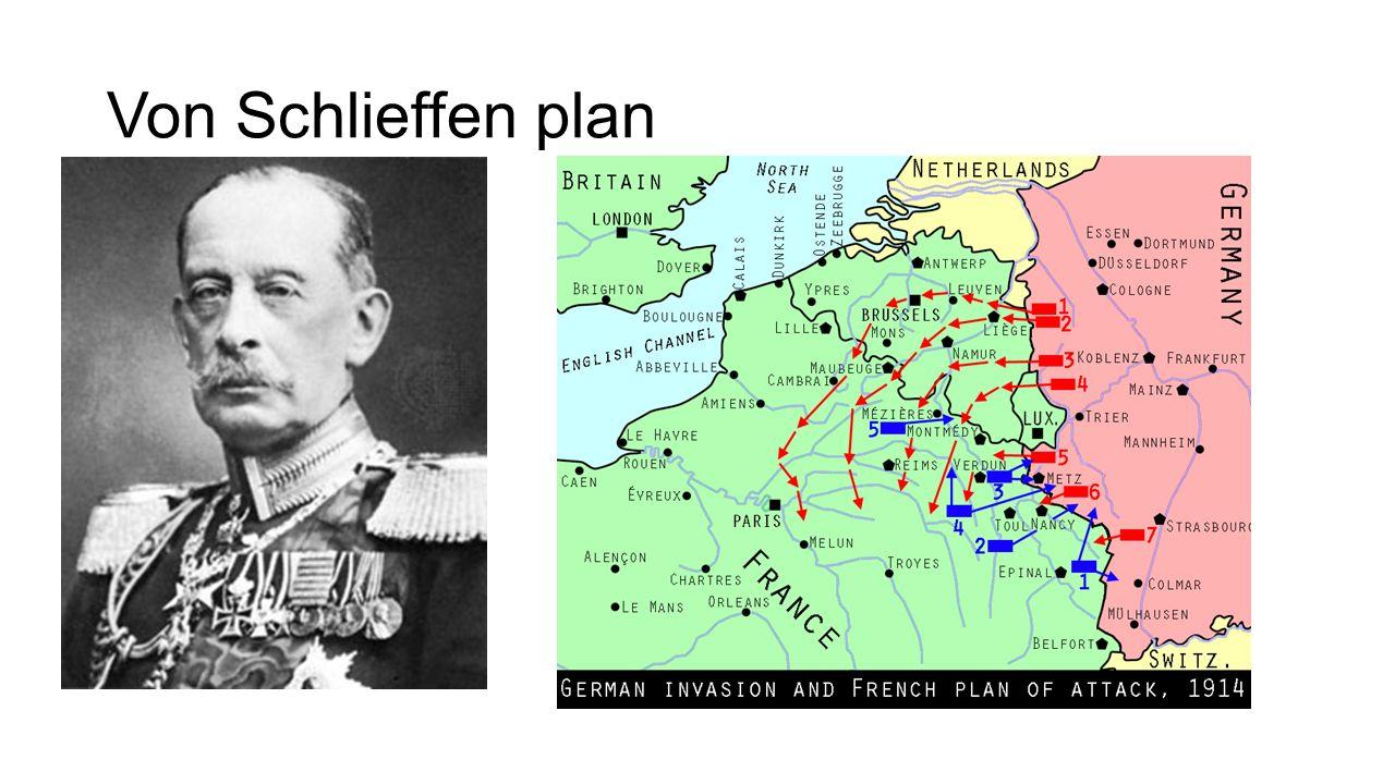 Von Schlieffen plan