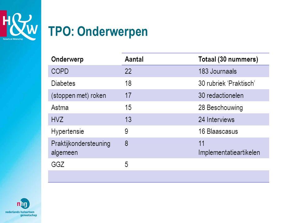 TPO: Onderwerpen Onderwerp Aantal Totaal (30 nummers) COPD 22