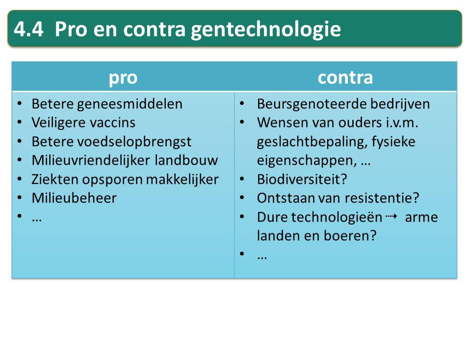 4.4 Pro en contra gentechnologie