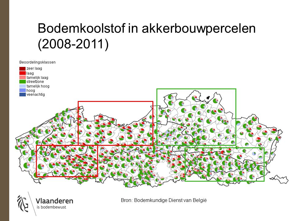 Bodemkoolstof in akkerbouwpercelen (2008-2011)