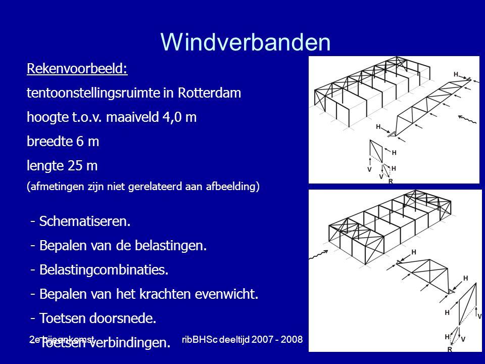 Windverbanden Rekenvoorbeeld: tentoonstellingsruimte in Rotterdam