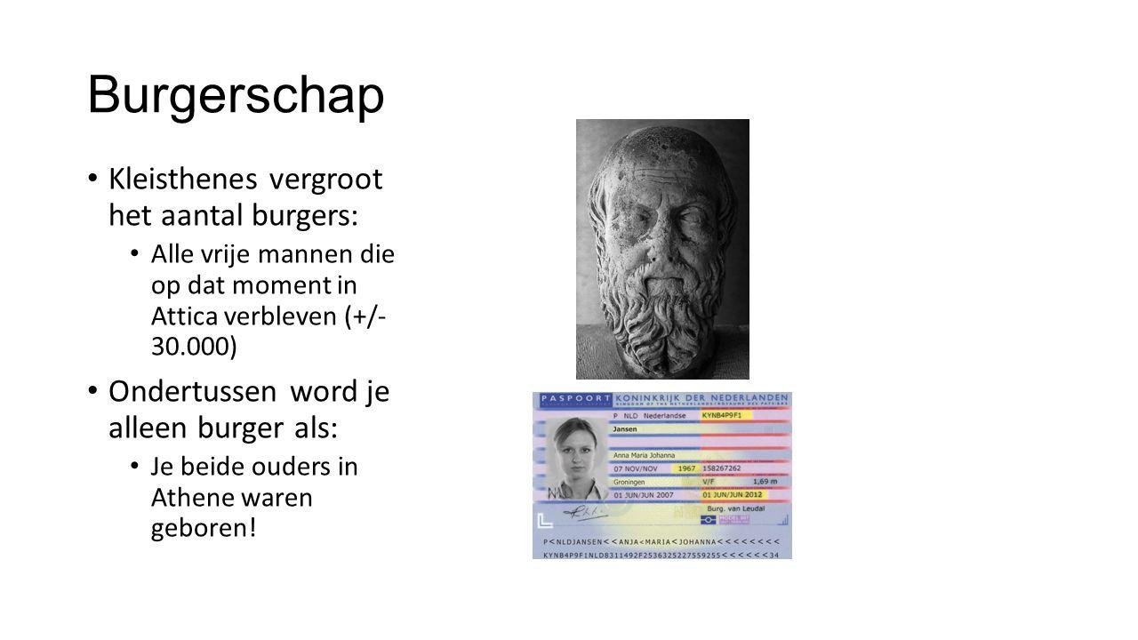 Burgerschap Kleisthenes vergroot het aantal burgers: