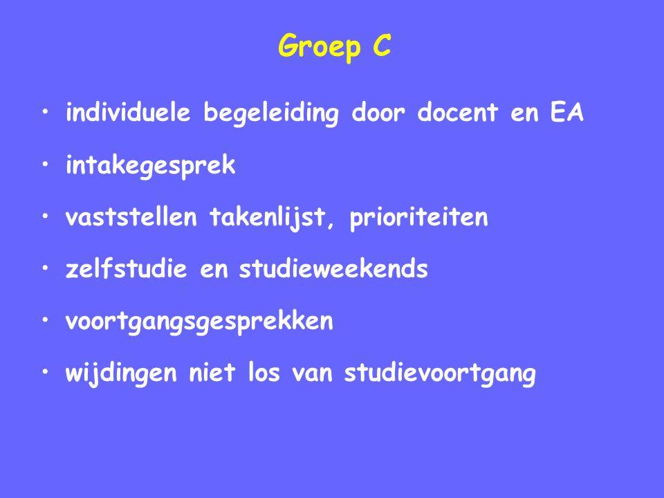 Groep C individuele begeleiding door docent en EA intakegesprek