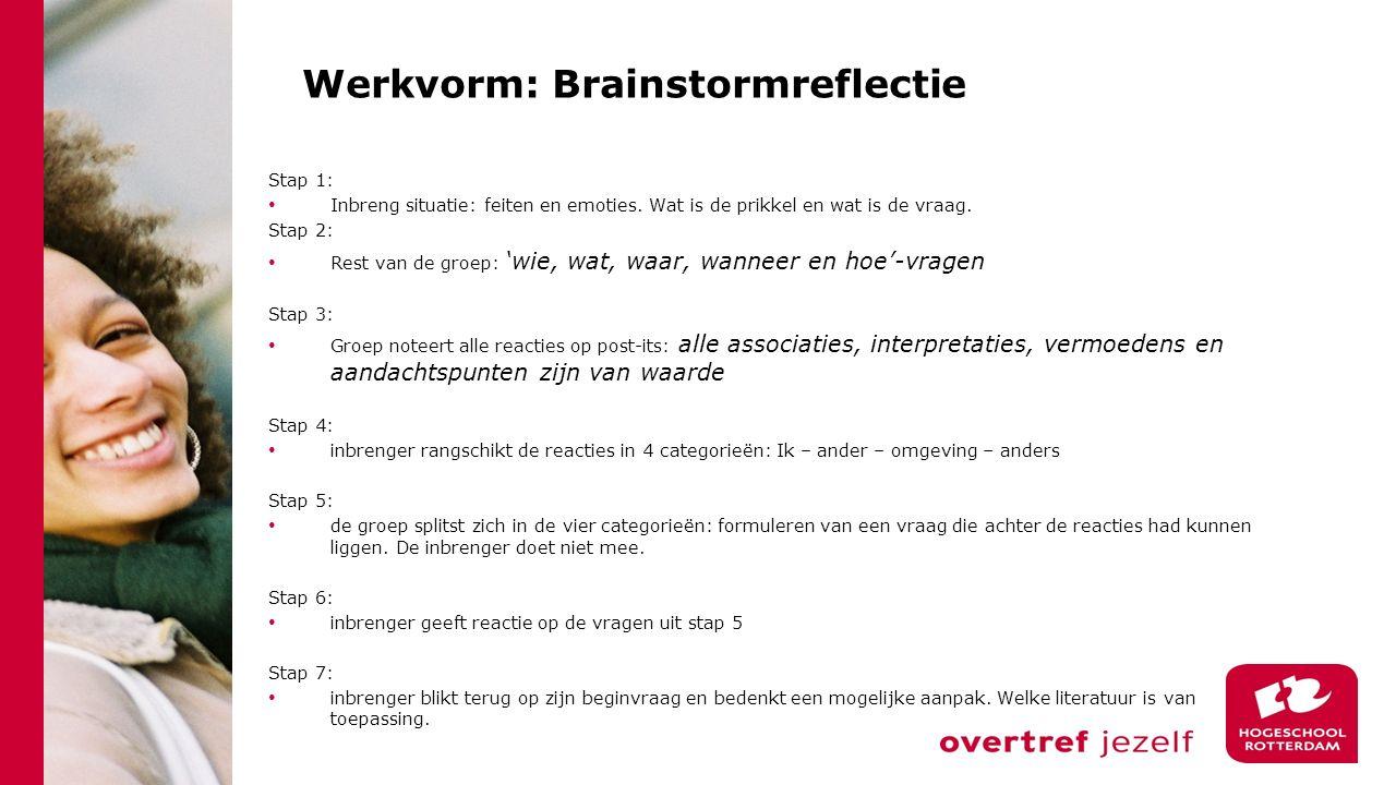 Werkvorm: Brainstormreflectie