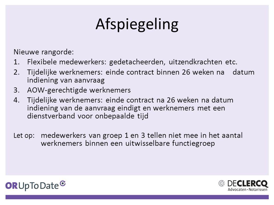 Afspiegeling Nieuwe rangorde: