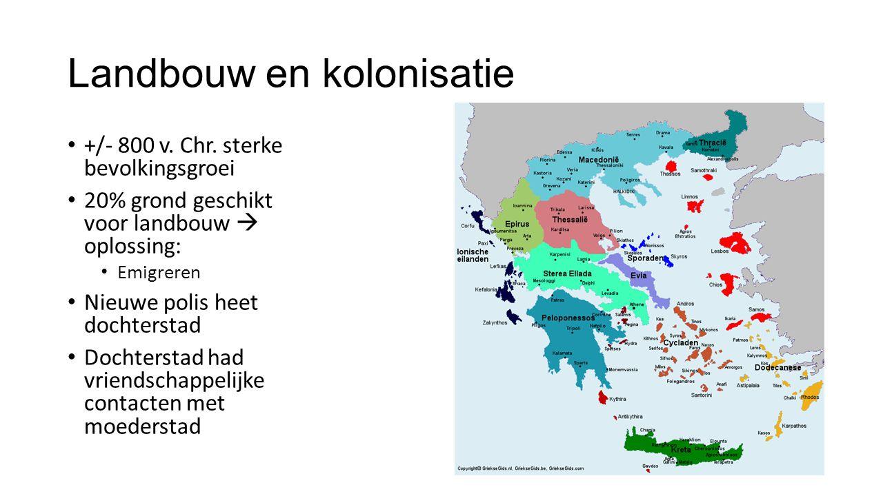Landbouw en kolonisatie