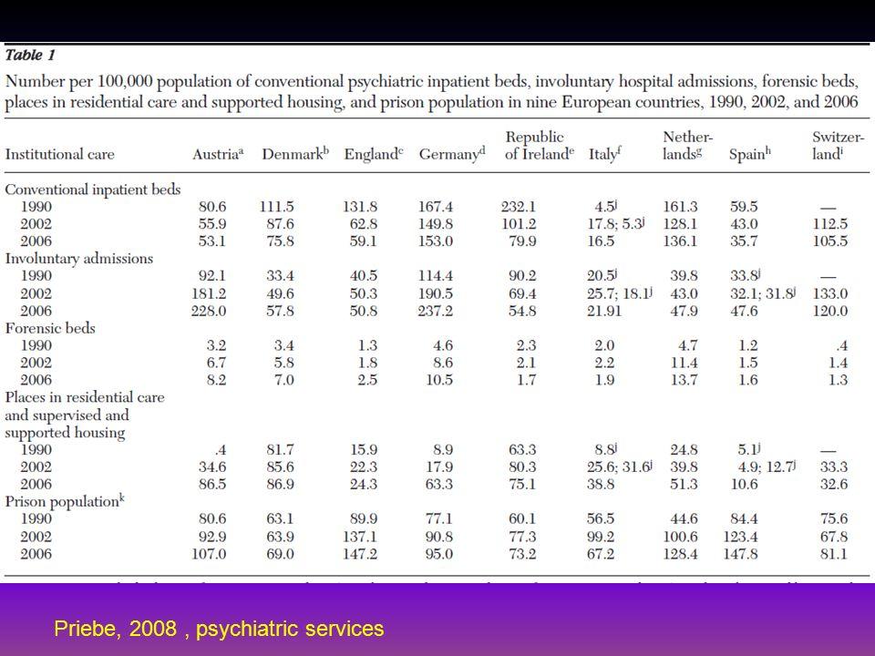 Priebe, 2008 , psychiatric services