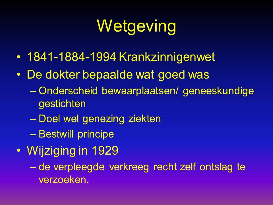 Wetgeving 1841-1884-1994 Krankzinnigenwet