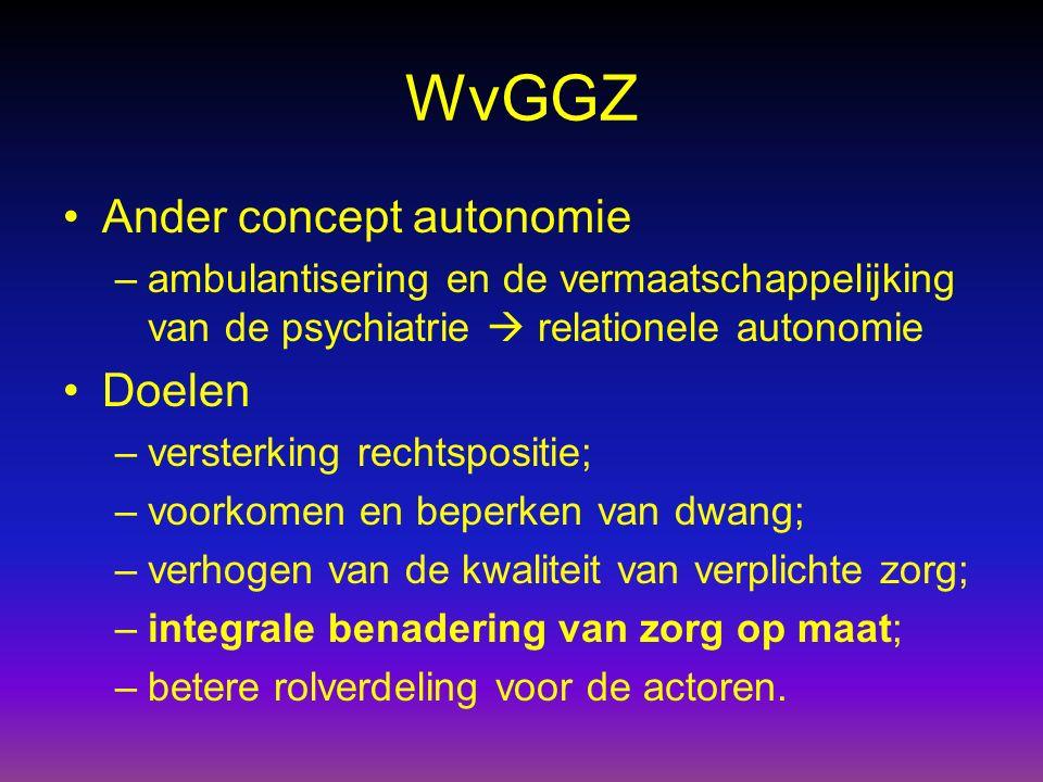 WvGGZ Ander concept autonomie Doelen