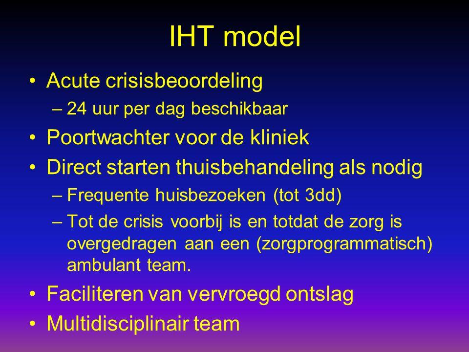 IHT model Acute crisisbeoordeling Poortwachter voor de kliniek