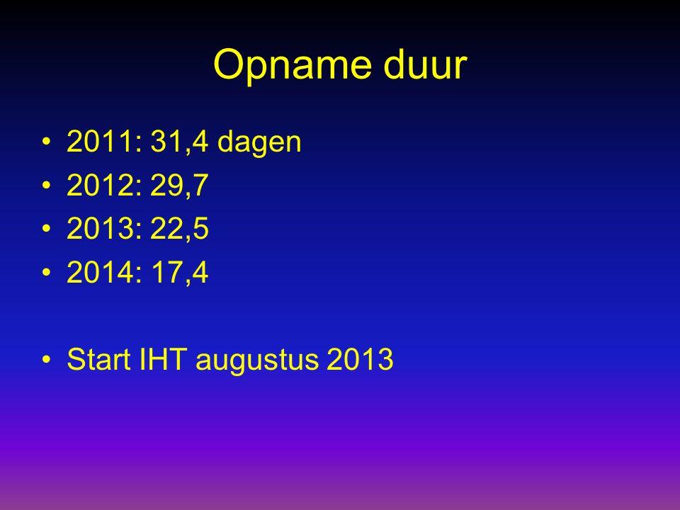 Opname duur 2011: 31,4 dagen 2012: 29,7 2013: 22,5 2014: 17,4 Start IHT augustus 2013