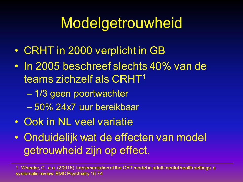 Modelgetrouwheid CRHT in 2000 verplicht in GB