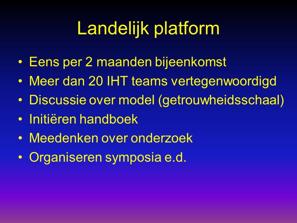 Landelijk platform Eens per 2 maanden bijeenkomst