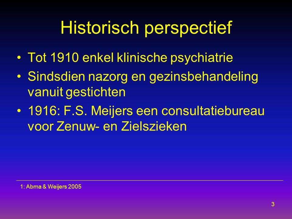 Historisch perspectief